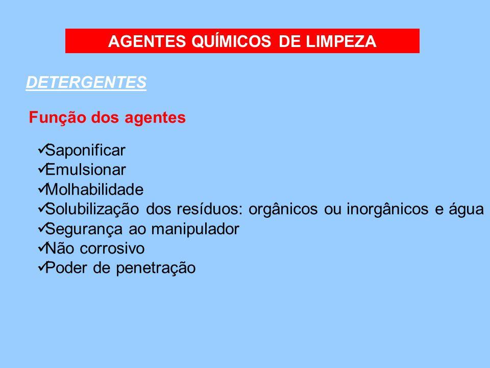 AGENTES QUÍMICOS DE LIMPEZA DETERGENTES Função dos agentes  Saponificar  Emulsionar  Molhabilidade  Solubilização dos resíduos: orgânicos ou inorg