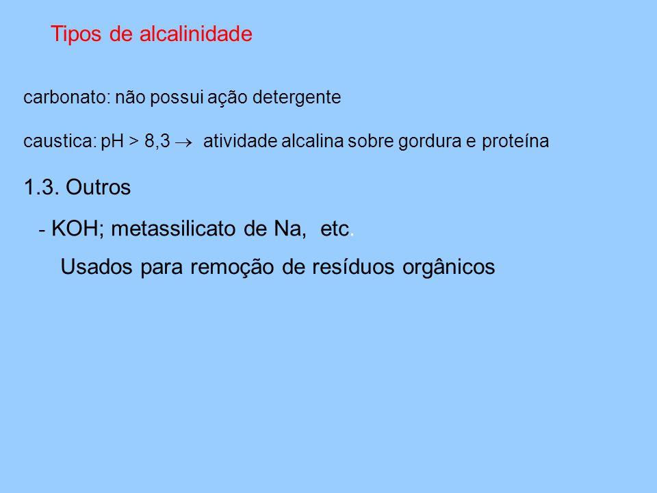 carbonato: não possui ação detergente caustica: pH > 8,3  atividade alcalina sobre gordura e proteína Tipos de alcalinidade 1.3. Outros - KOH; metass