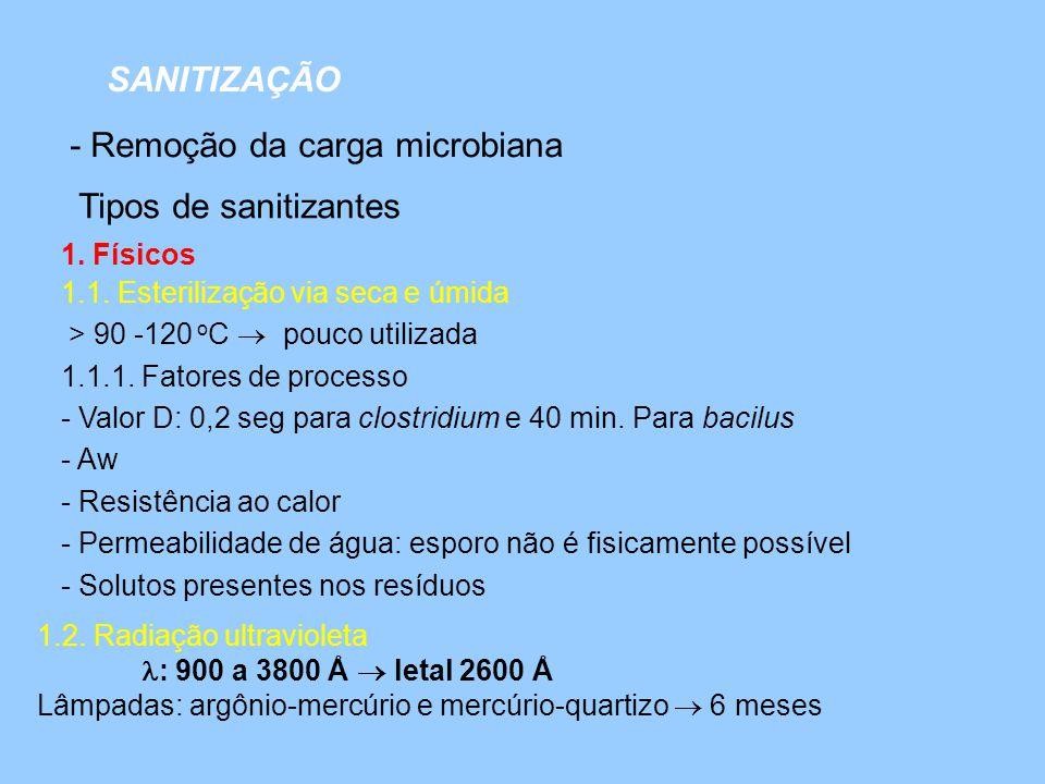 SANITIZAÇÃO - Remoção da carga microbiana Tipos de sanitizantes 1. Físicos 1.1. Esterilização via seca e úmida > 90 -120 o C  pouco utilizada 1.1.1.