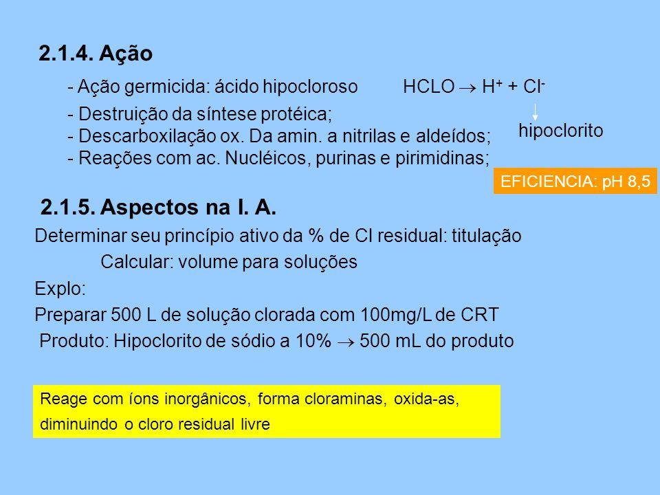 2.1.4. Ação - Ação germicida: ácido hipocloroso HCLO  H + + Cl - hipoclorito - Destruição da síntese protéica; - Descarboxilação ox. Da amin. a nitri
