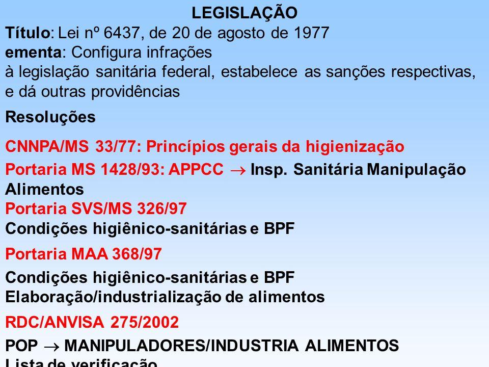 LEGISLAÇÃO Título: Lei nº 6437, de 20 de agosto de 1977 ementa: Configura infrações à legislação sanitária federal, estabelece as sanções respectivas,