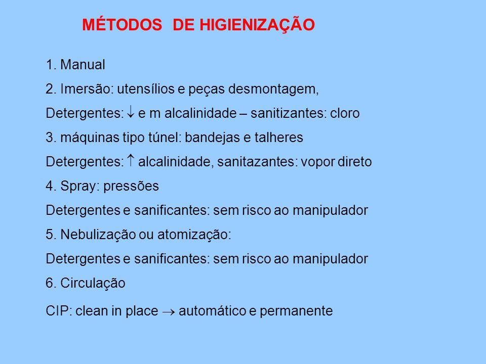 1. Manual 2. Imersão: utensílios e peças desmontagem, Detergentes:  e m alcalinidade – sanitizantes: cloro 3. máquinas tipo túnel: bandejas e talhere