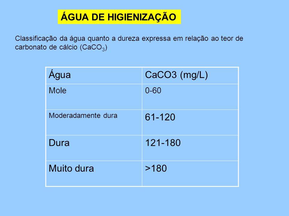 ÁGUA DE HIGIENIZAÇÃO Classificação da água quanto a dureza expressa em relação ao teor de carbonato de cálcio (CaCO 3 ) ÁguaCaCO3 (mg/L) Mole0-60 Mode