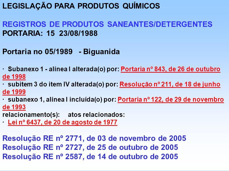 LEGISLAÇÃO PARA PRODUTOS QUÍMICOS REGISTROS DE PRODUTOS SANEANTES/DETERGENTES PORTARIA: 15 23/08/1988 Portaria no 05/1989 - Biguanida · Subanexo 1 - a