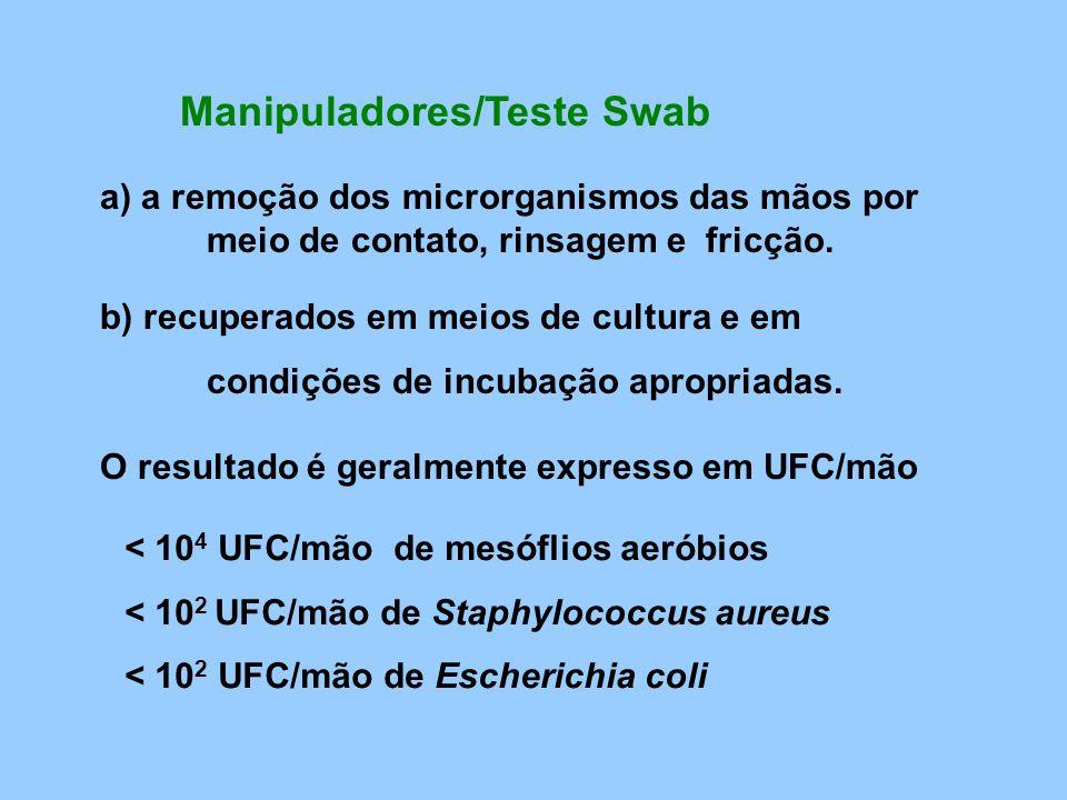 Manipuladores/Teste Swab a) a remoção dos microrganismos das mãos por meio de contato, rinsagem e fricção. b) recuperados em meios de cultura e em con
