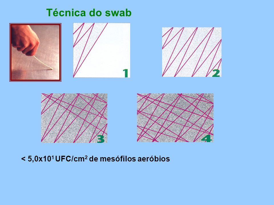 Técnica do swab < 5,0x10 1 UFC/cm 2 de mesófilos aeróbios