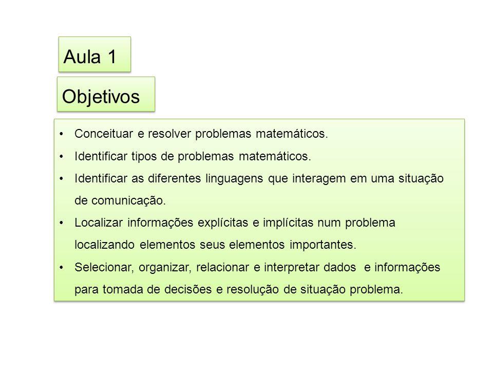 Objetivos •Conceituar e resolver problemas matemáticos. •Identificar tipos de problemas matemáticos. •Identificar as diferentes linguagens que interag