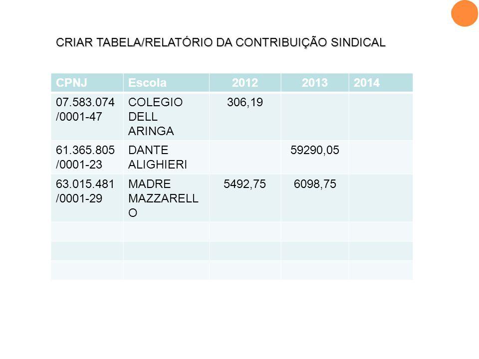 CPNJEscola201220132014 07.583.074 /0001-47 COLEGIO DELL ARINGA 306,19 61.365.805 /0001-23 DANTE ALIGHIERI 59290,05 63.015.481 /0001-29 MADRE MAZZARELL