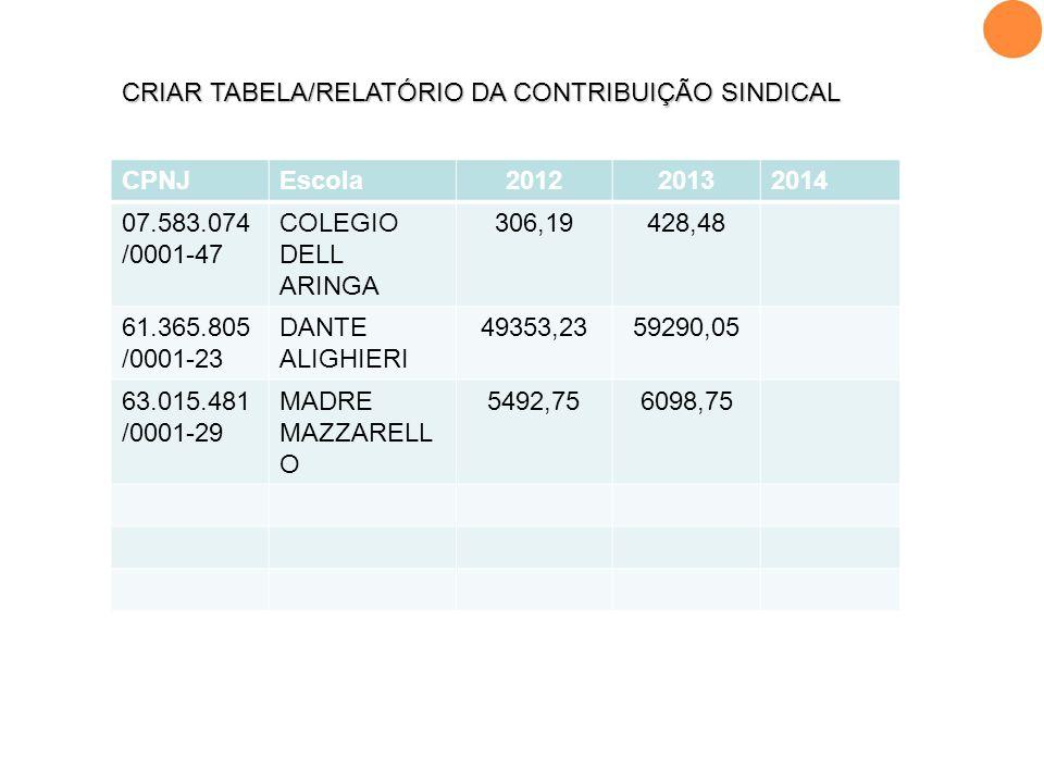 CPNJEscola201220132014 07.583.074 /0001-47 COLEGIO DELL ARINGA 306,19428,48 61.365.805 /0001-23 DANTE ALIGHIERI 49353,2359290,05 63.015.481 /0001-29 M