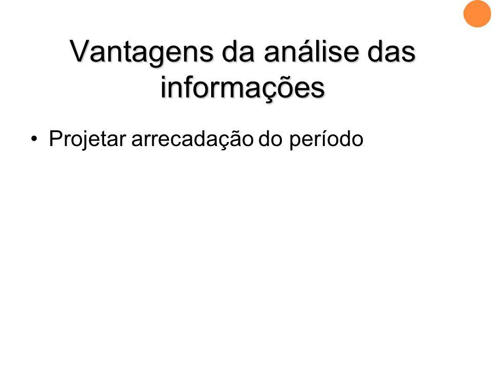 •Projetar arrecadação do período Vantagens da análise das informações