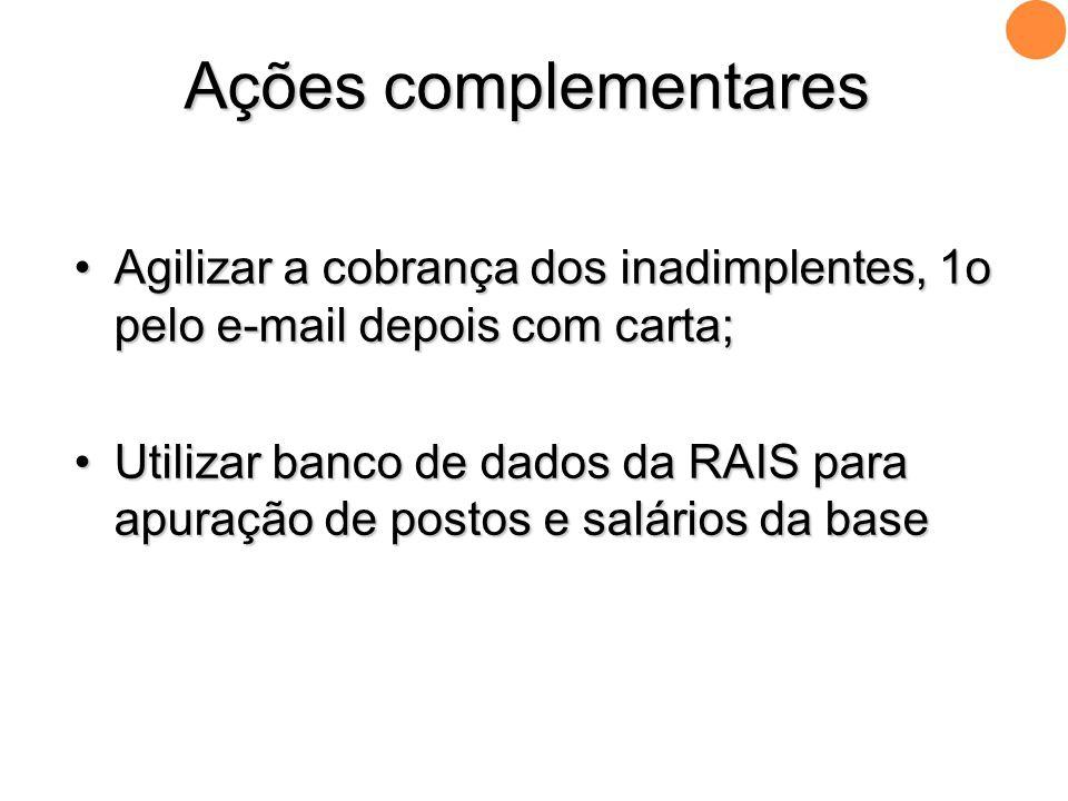 •Agilizar a cobrança dos inadimplentes, 1o pelo e-mail depois com carta; •Utilizar banco de dados da RAIS para apuração de postos e salários da base