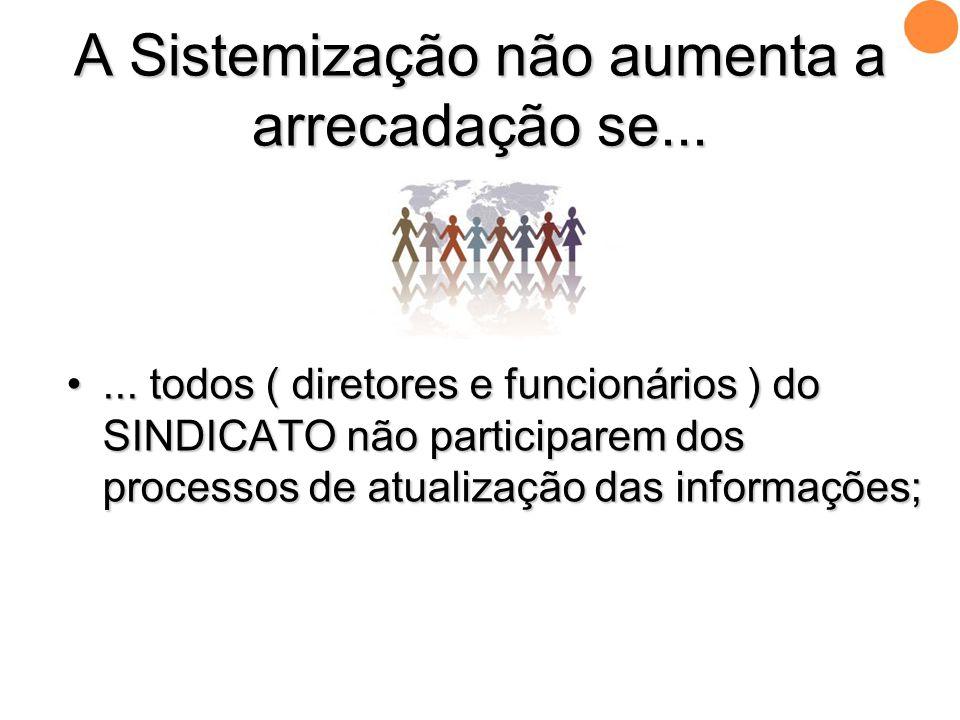 A Sistemização não aumenta a arrecadação se... •... todos ( diretores e funcionários ) do SINDICATO não participarem dos processos de atualização das
