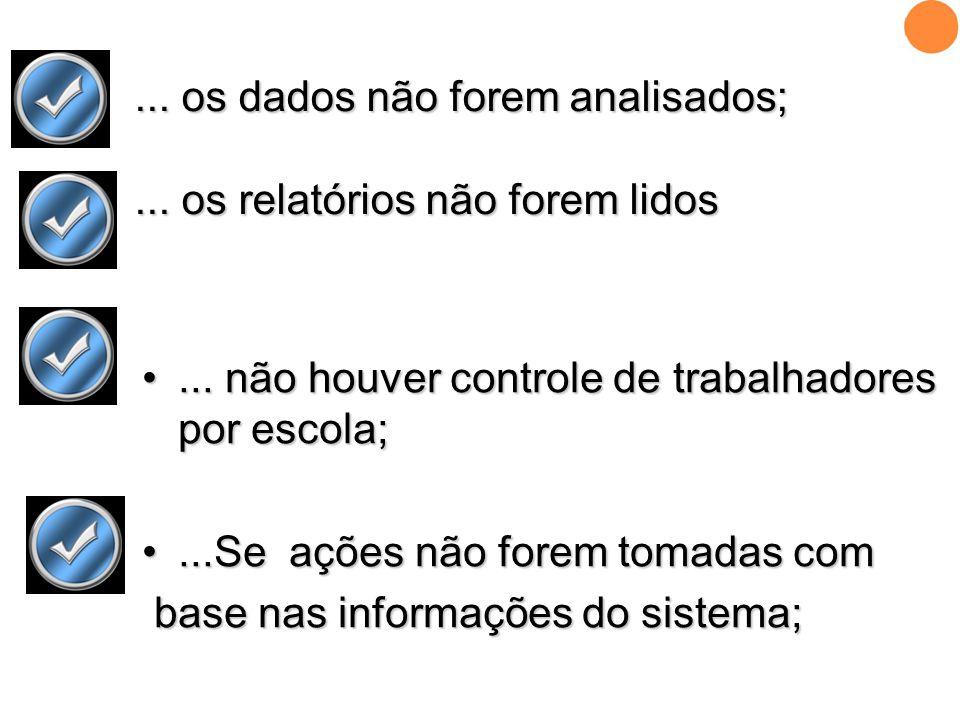 ... os dados não forem analisados;... os relatórios não forem lidos •... não houver controle de trabalhadores por escola; •...Se ações não forem tomad