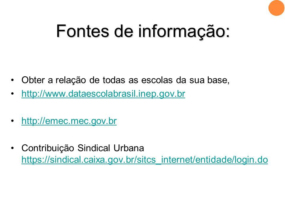 Fontes de informação: •Obter a relação de todas as escolas da sua base, •http://www.dataescolabrasil.inep.gov.br http://www.dataescolabrasil.inep.gov.