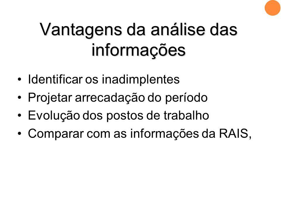 •Identificar os inadimplentes •Projetar arrecadação do período •Evolução dos postos de trabalho •Comparar com as informações da RAIS, Vantagens da aná
