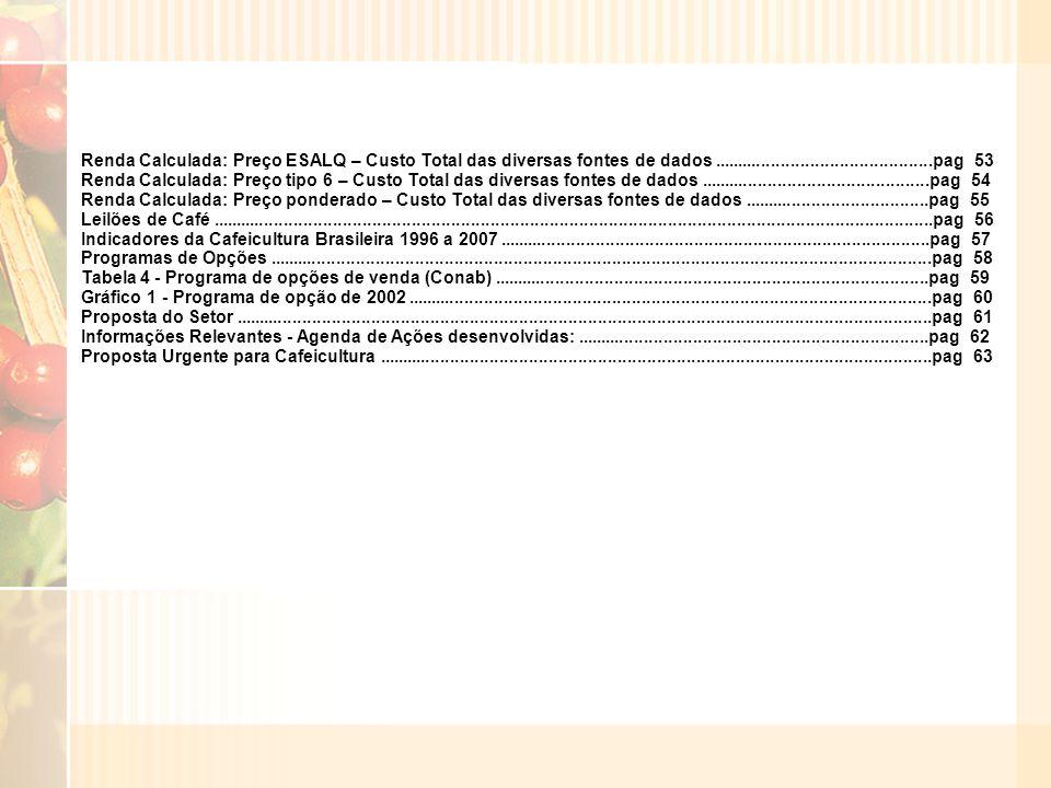 Renda Calculada: Preço ESALQ – Custo Total das diversas fontes de dados.............................................pag 53 Renda Calculada: Preço tipo