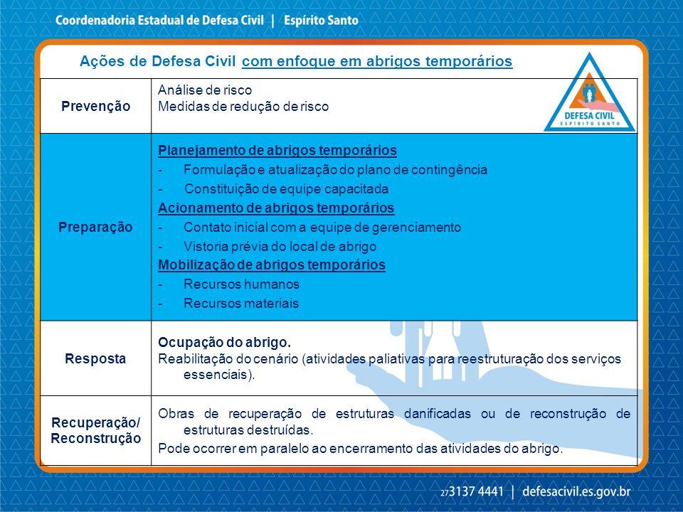 Ações de Defesa Civil com enfoque em abrigos temporários Prevenção Análise de risco Medidas de redução de risco Preparação Planejamento de abrigos tem
