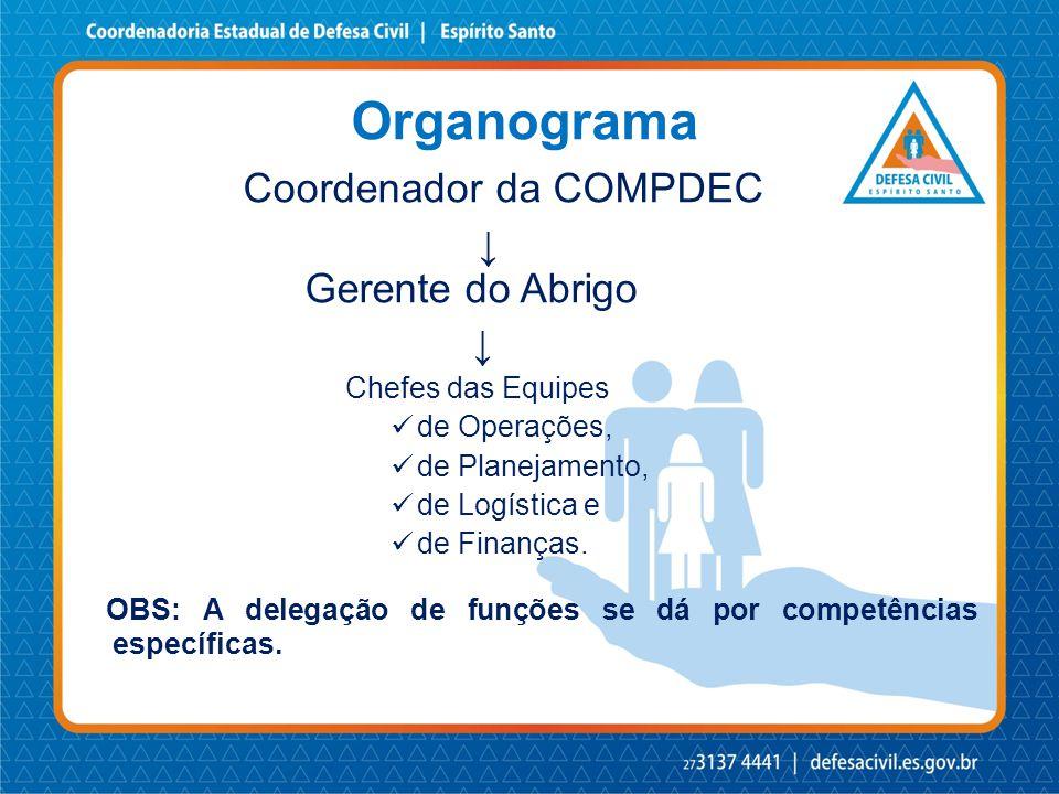 Organograma Coordenador da COMPDEC ↓ Gerente do Abrigo ↓ Chefes das Equipes  de Operações,  de Planejamento,  de Logística e  de Finanças. OBS: A