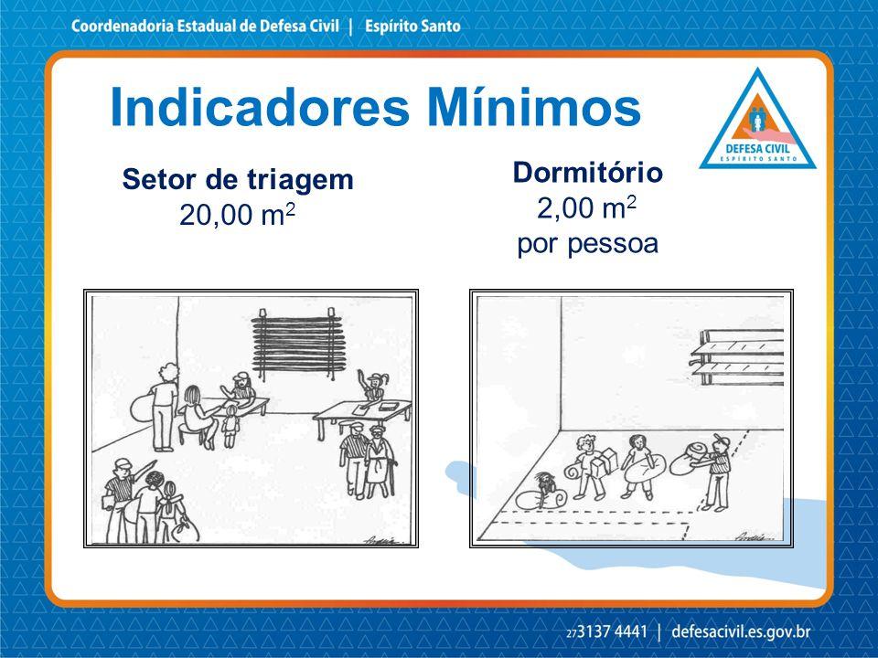 Indicadores Mínimos Setor de triagem 20,00 m 2 Dormitório 2,00 m 2 por pessoa