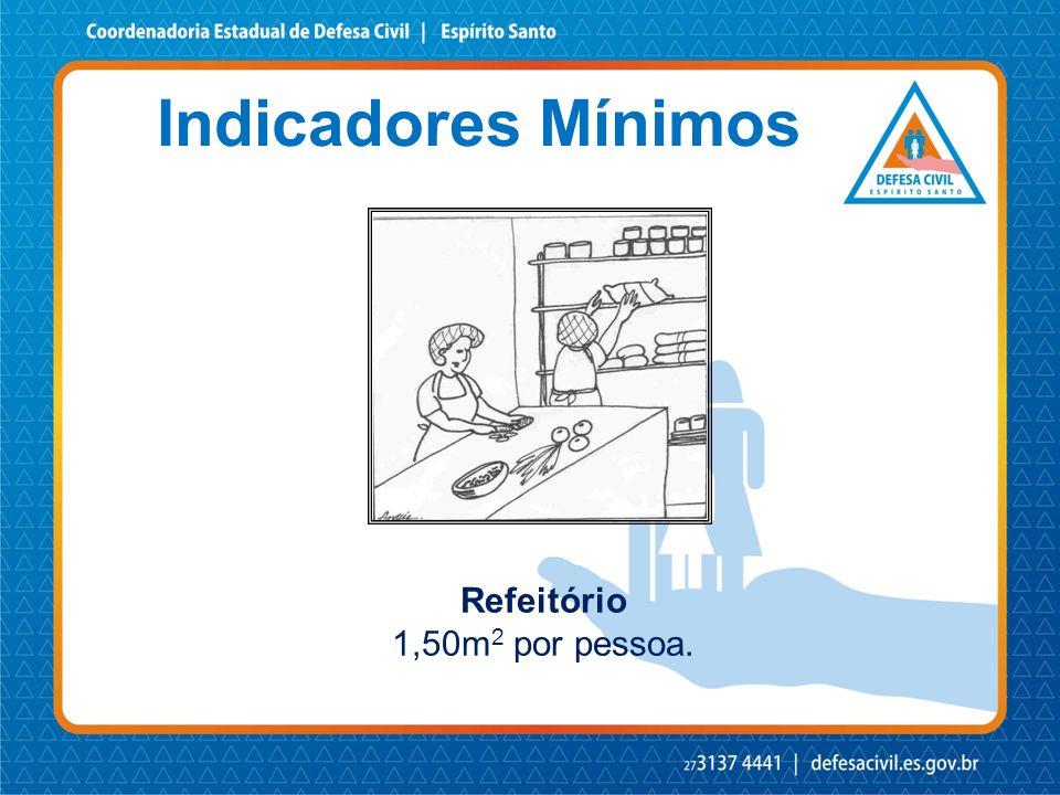 Indicadores Mínimos Refeitório 1,50m 2 por pessoa.