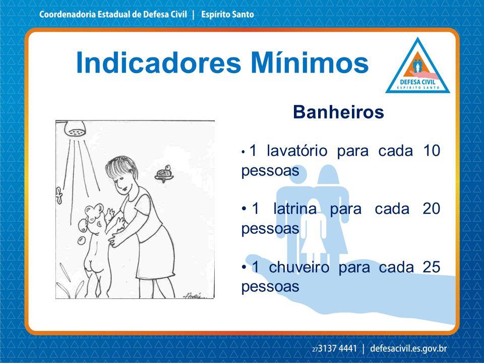 Indicadores Mínimos Banheiros • 1 lavatório para cada 10 pessoas • 1 latrina para cada 20 pessoas • 1 chuveiro para cada 25 pessoas