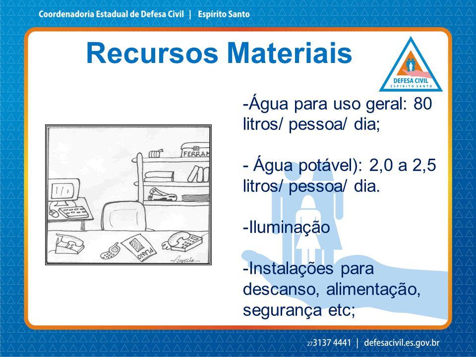 Recursos Materiais -Água para uso geral: 80 litros/ pessoa/ dia; - Água potável): 2,0 a 2,5 litros/ pessoa/ dia. -Iluminação -Instalações para descans
