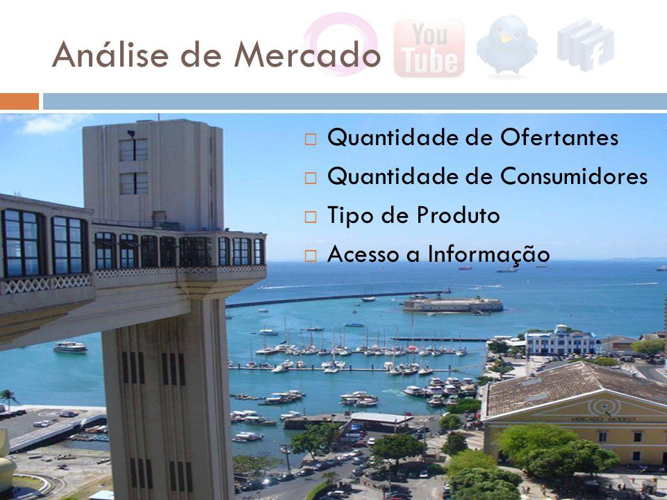  Quantidade de Ofertantes  Quantidade de Consumidores  Tipo de Produto  Acesso a Informação Análise de Mercado