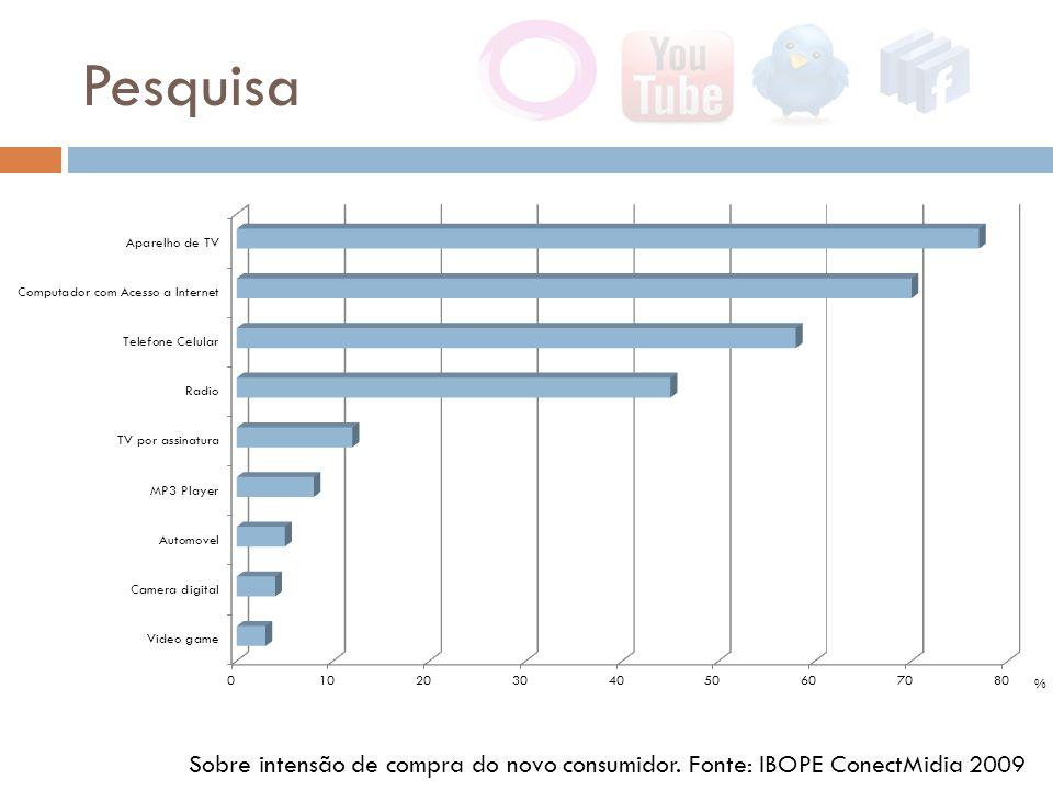 Pesquisa Sobre intensão de compra do novo consumidor. Fonte: IBOPE ConectMidia 2009 %