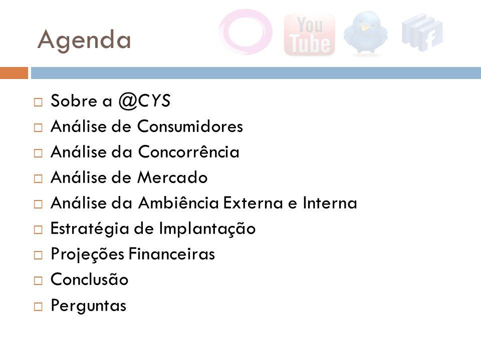 Agenda  Sobre a @CYS  Análise de Consumidores  Análise da Concorrência  Análise de Mercado  Análise da Ambiência Externa e Interna  Estratégia de Implantação  Projeções Financeiras  Conclusão  Perguntas
