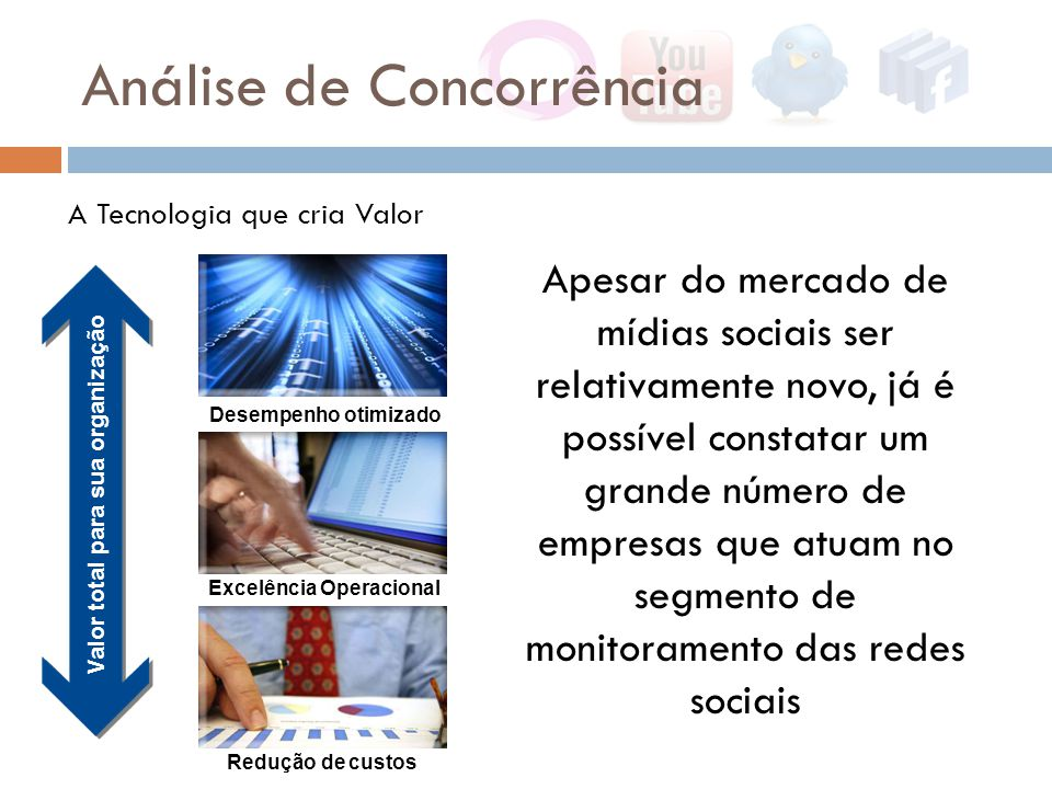 Procedimento/Metodologia  Concorrentes Indiretos  Ferramentas gratuitas  Ferramentas pagas  Concorrentes Diretos  Empresas de Monitoramento