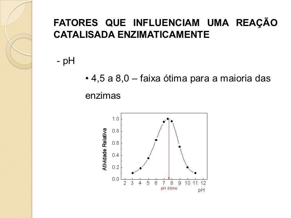 FATORES QUE INFLUENCIAM UMA REAÇÃO CATALISADA ENZIMATICAMENTE - pH • 4,5 a 8,0 – faixa ótima para a maioria das enzimas