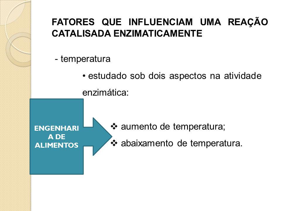 FATORES QUE INFLUENCIAM UMA REAÇÃO CATALISADA ENZIMATICAMENTE - temperatura • estudado sob dois aspectos na atividade enzimática:  aumento de tempera