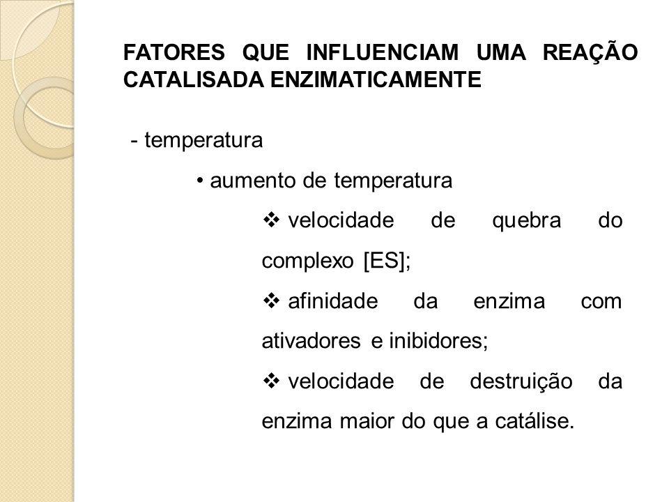FATORES QUE INFLUENCIAM UMA REAÇÃO CATALISADA ENZIMATICAMENTE - temperatura • aumento de temperatura  velocidade de quebra do complexo [ES];  afinid