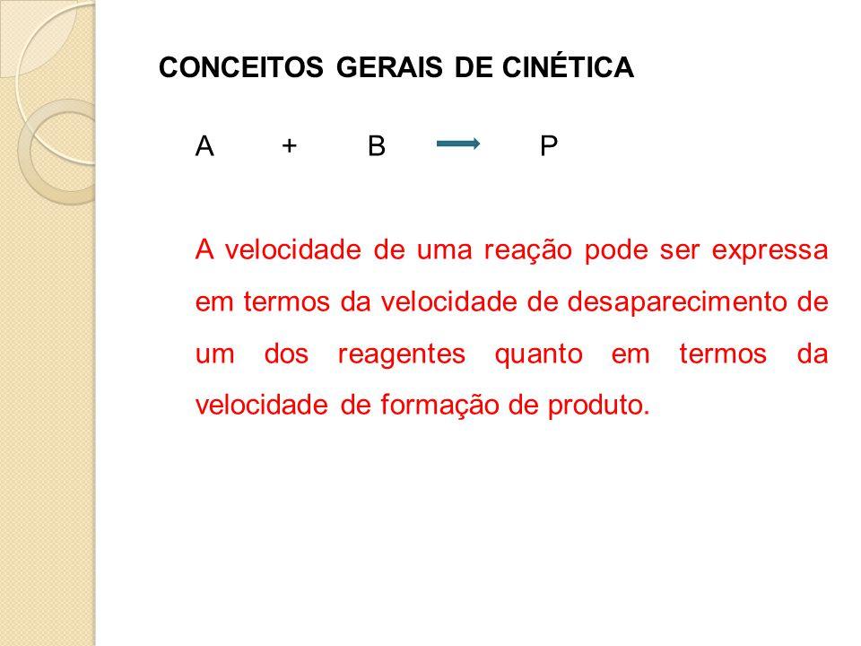 CONCEITOS GERAIS DE CINÉTICA A+BP A velocidade de uma reação pode ser expressa em termos da velocidade de desaparecimento de um dos reagentes quanto e