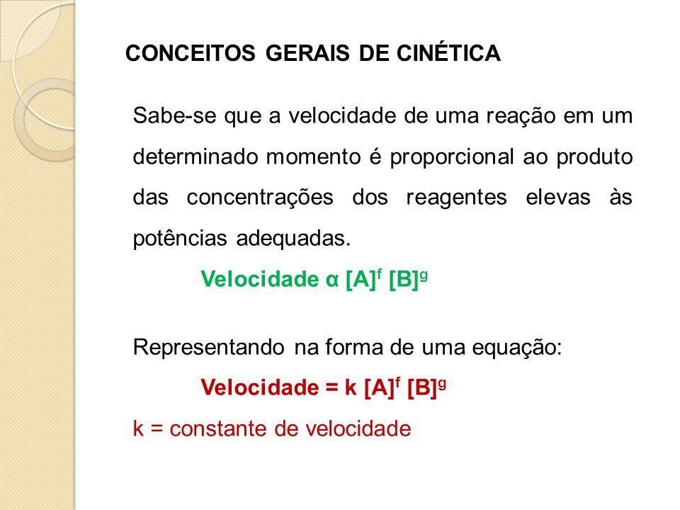 CONCEITOS GERAIS DE CINÉTICA Sabe-se que a velocidade de uma reação em um determinado momento é proporcional ao produto das concentrações dos reagente
