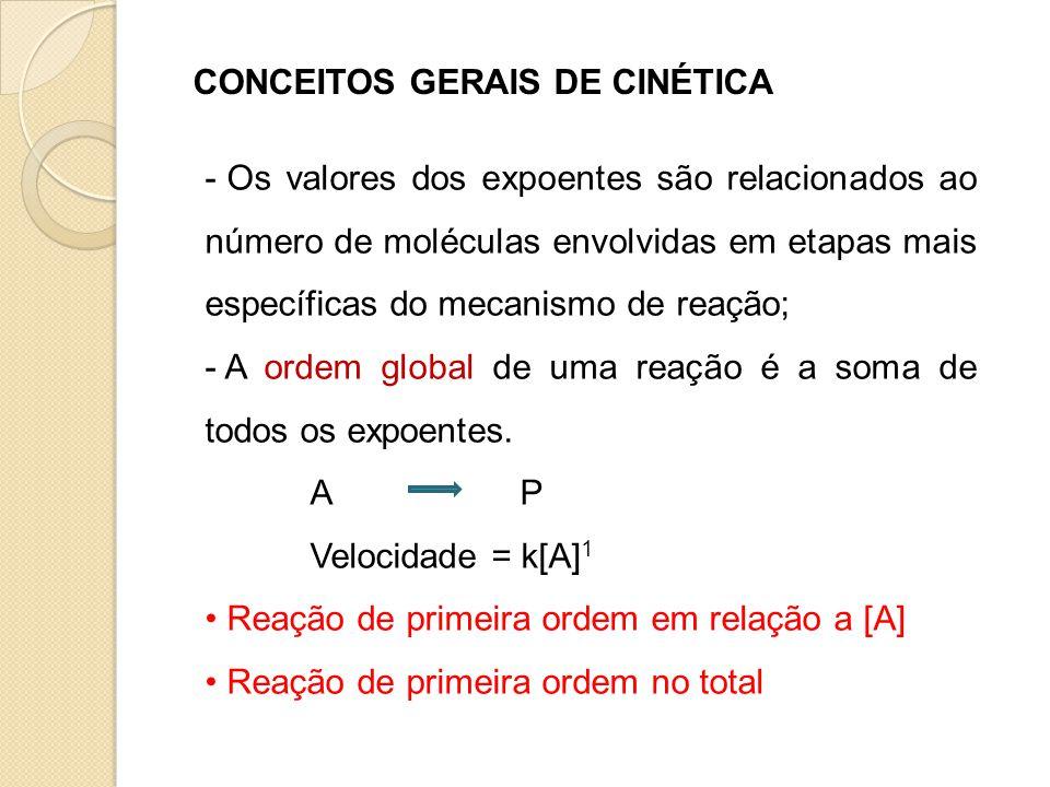 CONCEITOS GERAIS DE CINÉTICA - Se formos analisar a seguinte equação: A+BC+D velocidade = k[A] 1 [B] 1 • Reação de primeira ordem em relação a [A] e [B] • Reação de segunda ordem no total
