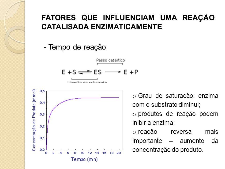 FATORES QUE INFLUENCIAM UMA REAÇÃO CATALISADA ENZIMATICAMENTE - Tempo de reação o Grau de saturação: enzima com o substrato diminui; o produtos de rea