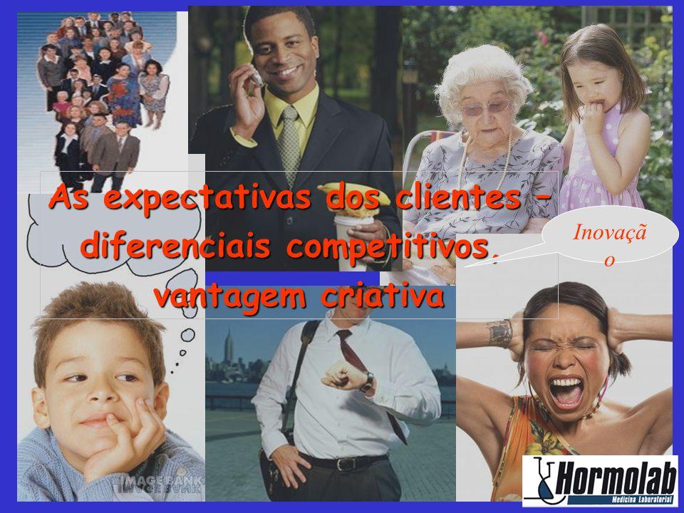 As expectativas dos clientes – diferenciais competitivos, vantagem criativa Inovaçã o