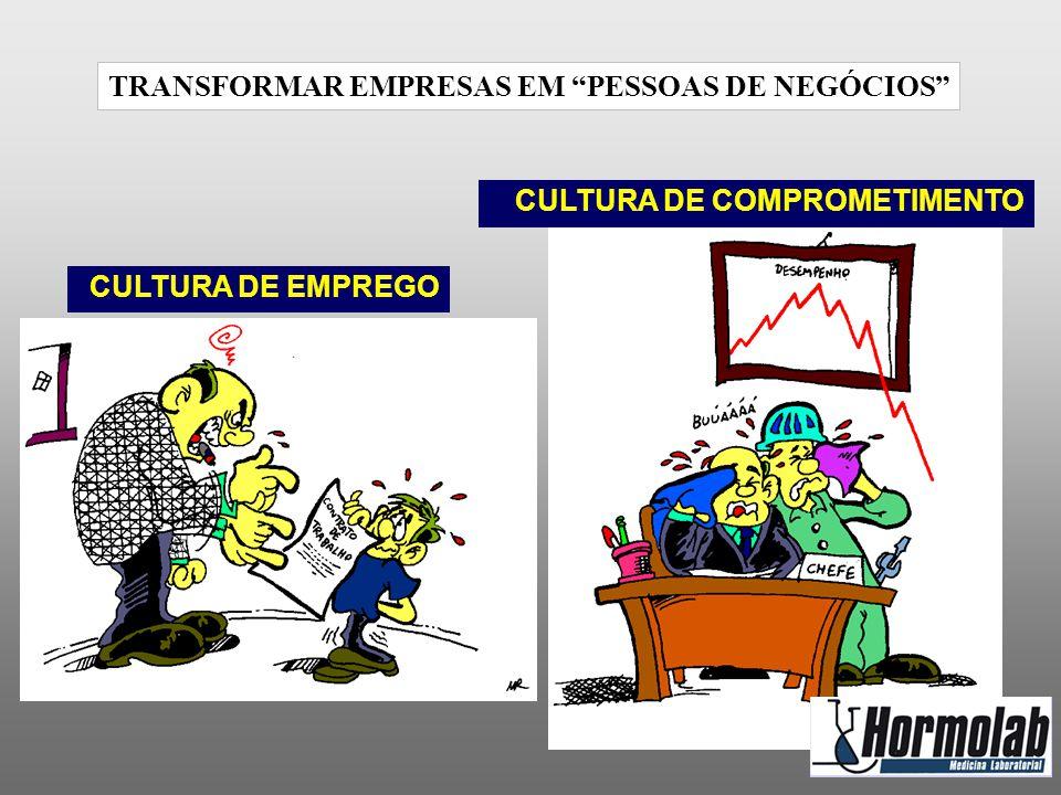 """CULTURA DE EMPREGO CULTURA DE COMPROMETIMENTO TRANSFORMAR EMPRESAS EM """"PESSOAS DE NEGÓCIOS"""""""