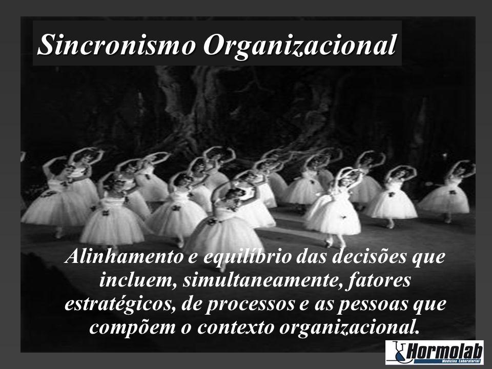 Sincronismo Organizacional Alinhamento e equilíbrio das decisões que incluem, simultaneamente, fatores estratégicos, de processos e as pessoas que com