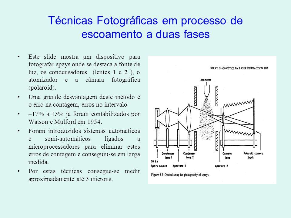 Técnicas Fotográficas em processo de escoamento a duas fases •Este slide mostra um dispositivo para fotografar spays onde se destaca a fonte de luz, os condensadores (lentes 1 e 2 ), o atomizador e a câmara fotográfica (polaroid).