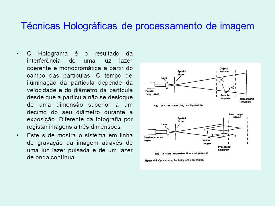 Técnicas Holográficas de processamento de imagem •O Holograma é o resultado da interferência de uma luz lazer coerente e monocromática a partir do campo das partículas.