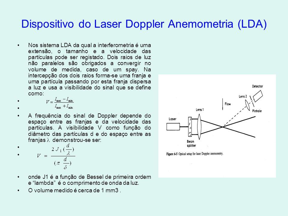 Dispositivo do Laser Doppler Anemometria (LDA) •Nos sistema LDA da qual a interferometria é uma extensão, o tamanho e a velocidade das partículas pode ser registado.