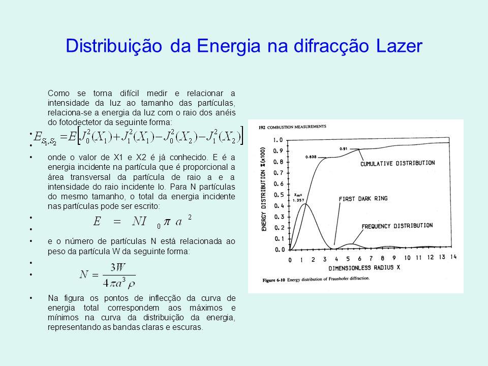 Distribuição da Energia na difracção Lazer Como se torna difícil medir e relacionar a intensidade da luz ao tamanho das partículas, relaciona-se a energia da luz com o raio dos anéis do fotodectetor da seguinte forma: • •onde o valor de X1 e X2 é já conhecido.