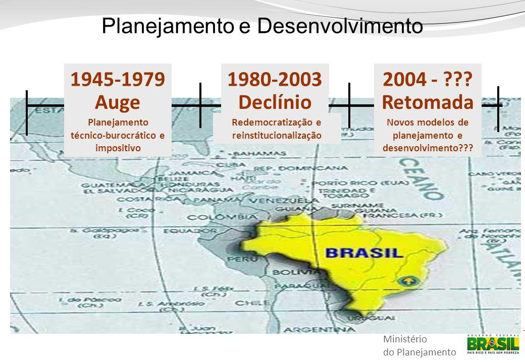 Ministério do Planejamento Planejamento e Desenvolvimento 1945-19792004 - ??? 1980-2003 AugeRetomada ? Declínio Planejamento técnico-burocrático e imp