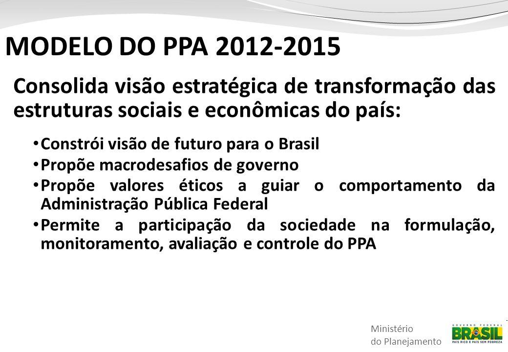 Ministério do Planejamento Consolida visão estratégica de transformação das estruturas sociais e econômicas do país: • Constrói visão de futuro para o