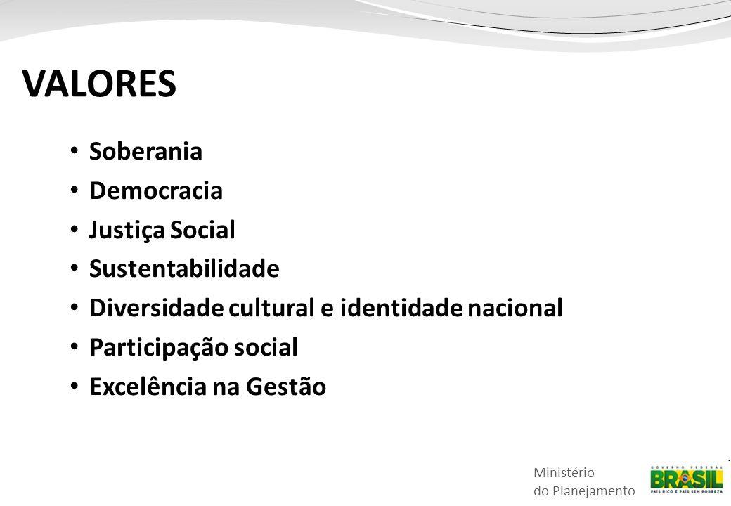 Ministério do Planejamento • Soberania • Democracia • Justiça Social • Sustentabilidade • Diversidade cultural e identidade nacional • Participação social • Excelência na Gestão VALORES