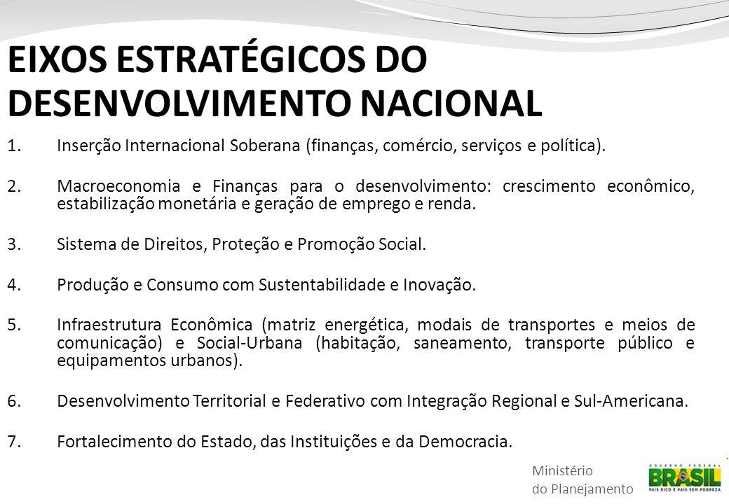 Ministério do Planejamento 1.Inserção Internacional Soberana (finanças, comércio, serviços e política). 2.Macroeconomia e Finanças para o desenvolvime