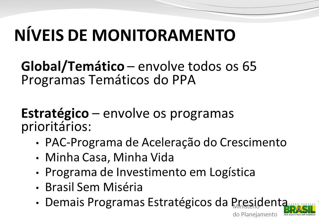 Ministério do Planejamento NÍVEIS DE MONITORAMENTO Global/Temático – envolve todos os 65 Programas Temáticos do PPA Estratégico – envolve os programas prioritários: • PAC-Programa de Aceleração do Crescimento • Minha Casa, Minha Vida • Programa de Investimento em Logística • Brasil Sem Miséria • Demais Programas Estratégicos da Presidenta