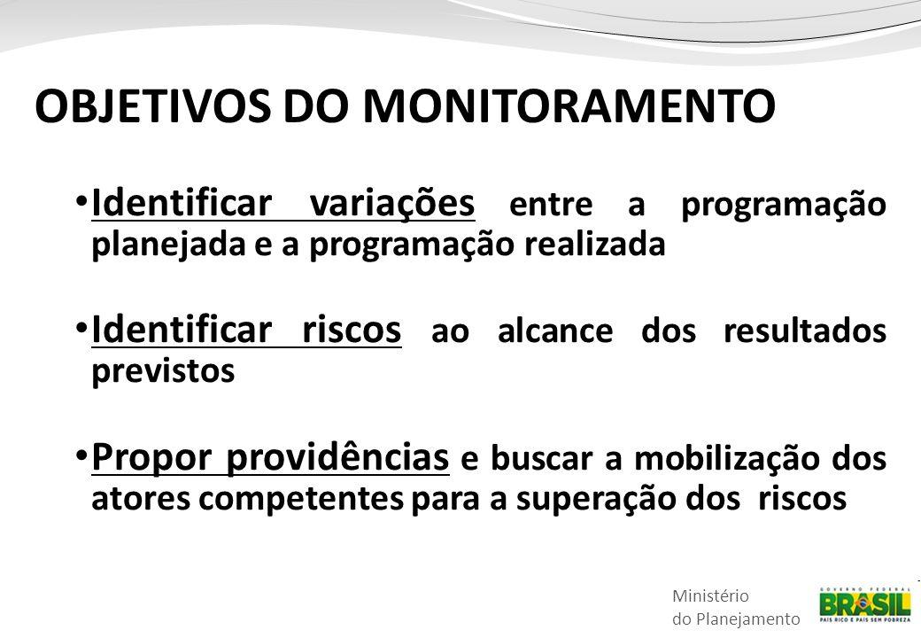 Ministério do Planejamento • Identificar variações entre a programação planejada e a programação realizada • Identificar riscos ao alcance dos resulta